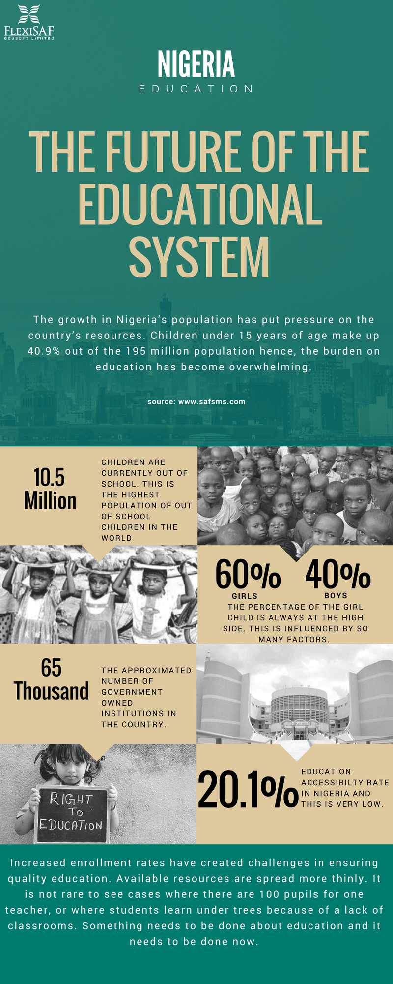 UNICEF Statistics on Education in Nigeria