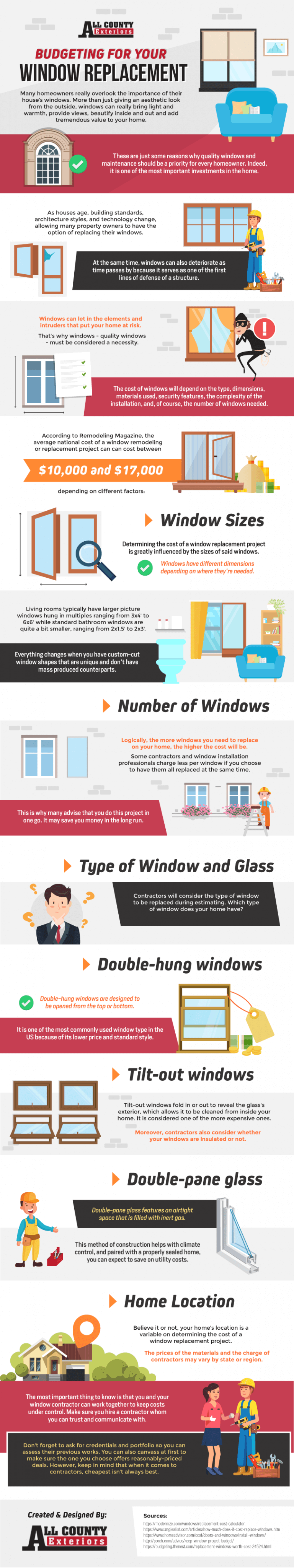 Budgeting-for-your-Window-Replacement