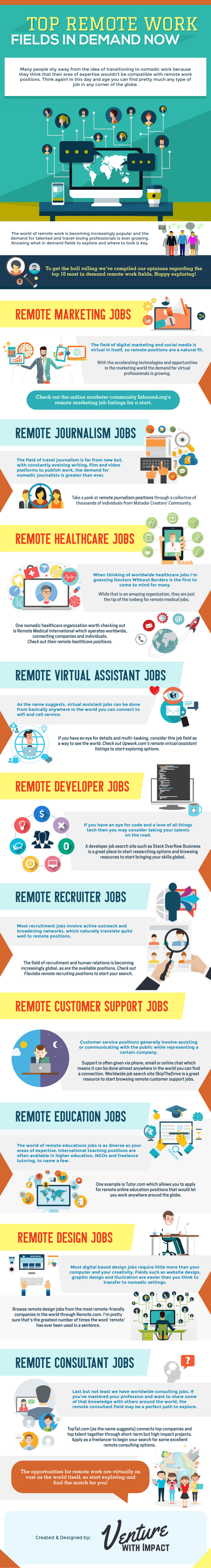 10-Remote-Work-Fields-In-Demand