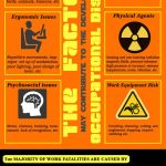 Accidents-in-Workplace-and-Occupational-Disease