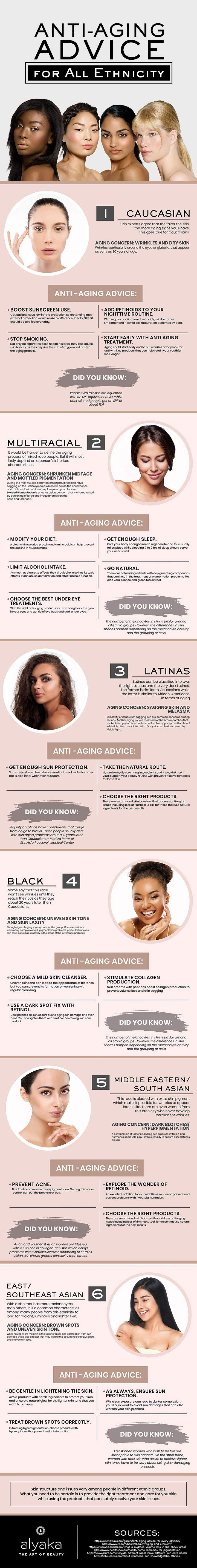Anti-Aging-Advice-for-All-Ethnicity